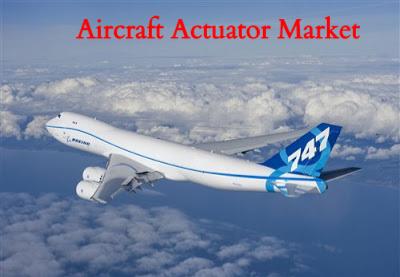 Aircraft Actuator Market.jpg